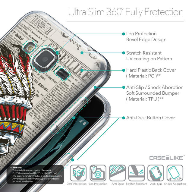Details in English - CASEiLIKE Samsung Galaxy J3 (2016) back cover Art of Skull 2522