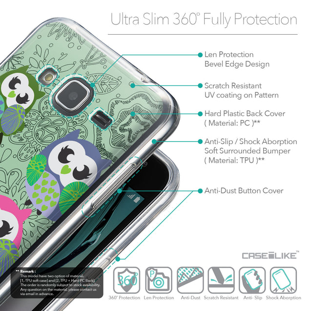 Details in English - CASEiLIKE Samsung Galaxy J3 (2016) back cover Owl Graphic Design 3313