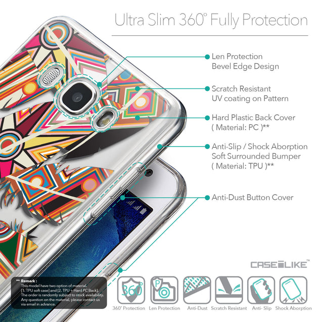Details in English - CASEiLIKE Samsung Galaxy J5 (2016) back cover Indian Tribal Theme Pattern 2054