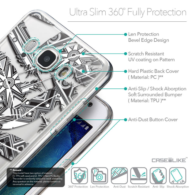 Details in English - CASEiLIKE Samsung Galaxy J5 (2016) back cover Indian Tribal Theme Pattern 2056