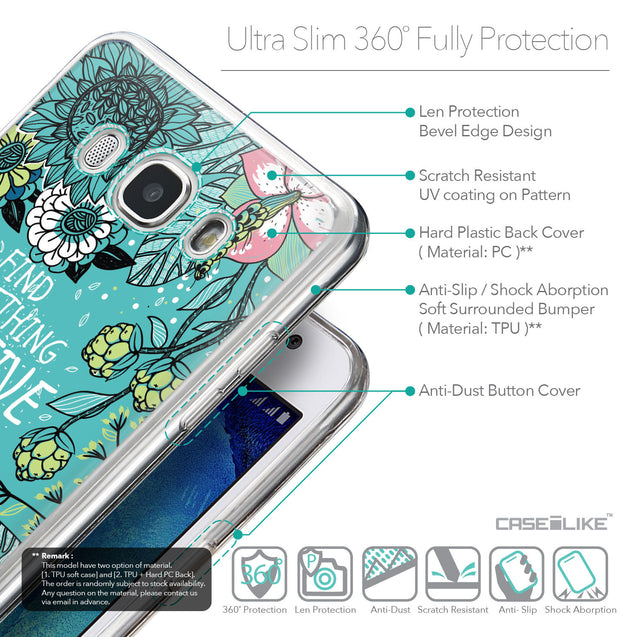 Details in English - CASEiLIKE Samsung Galaxy J5 (2016) back cover Blooming Flowers Turquoise 2249