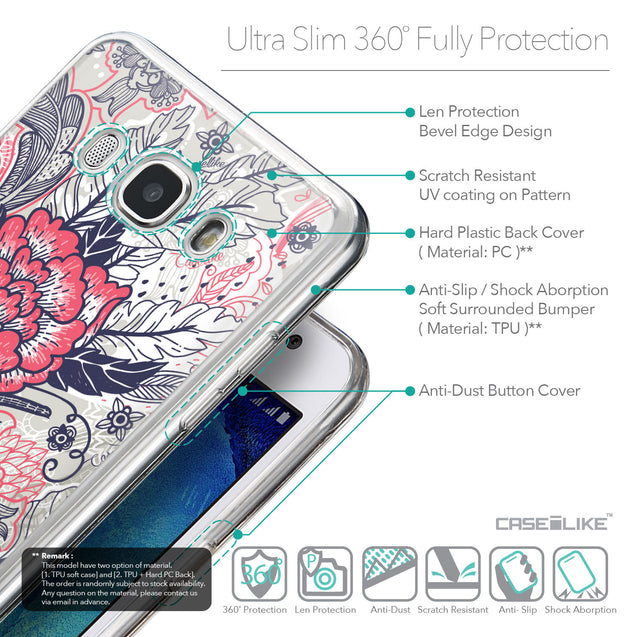 Details in English - CASEiLIKE Samsung Galaxy J5 (2016) back cover Vintage Roses and Feathers Beige 2251