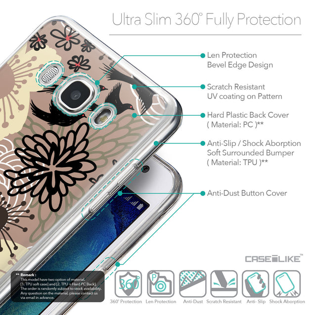 Details in English - CASEiLIKE Samsung Galaxy J5 (2016) back cover Japanese Floral 2254
