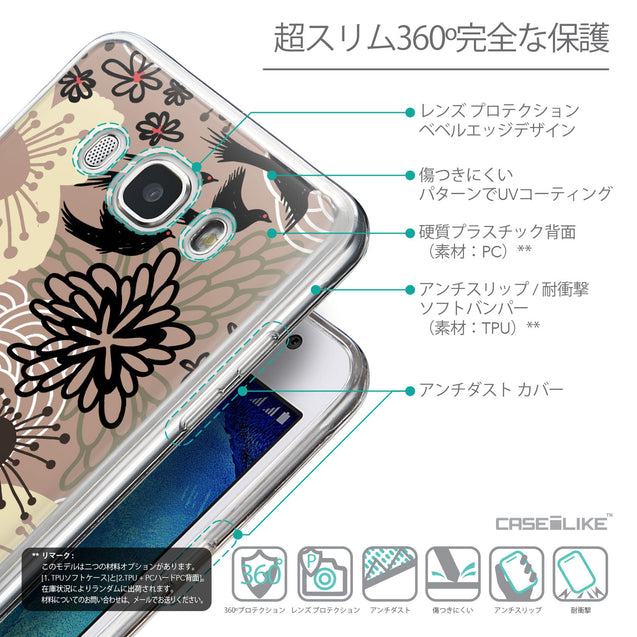 Details in Japanese - CASEiLIKE Samsung Galaxy J5 (2016) back cover Japanese Floral 2254