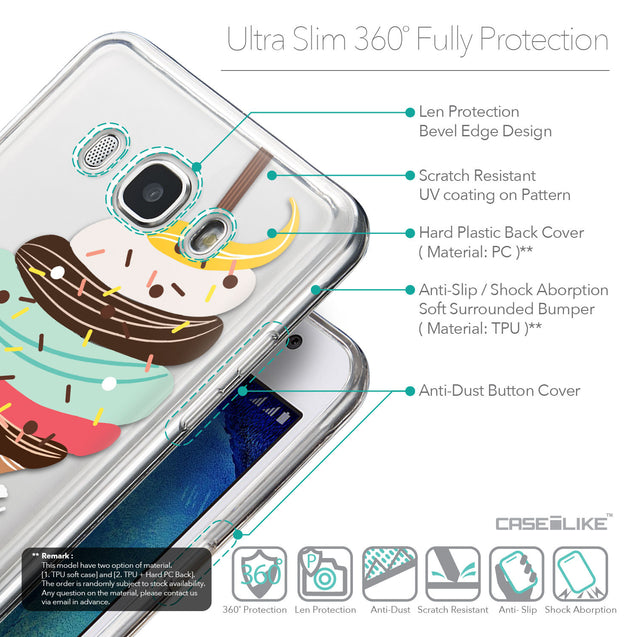 Details in English - CASEiLIKE Samsung Galaxy J5 (2016) back cover Ice Cream 4820