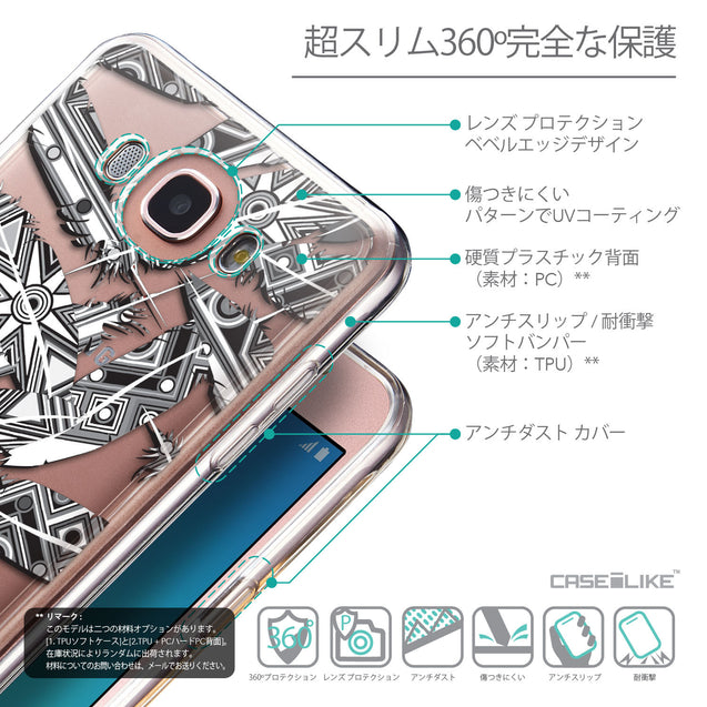 Details in Japanese - CASEiLIKE Samsung Galaxy J7 (2016) back cover Indian Tribal Theme Pattern 2056