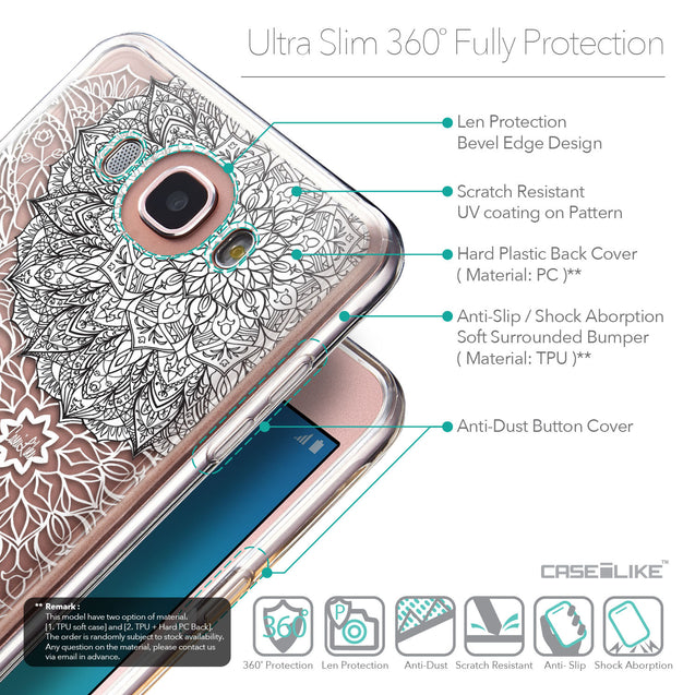 Details in English - CASEiLIKE Samsung Galaxy J7 (2016) back cover Mandala Art 2093