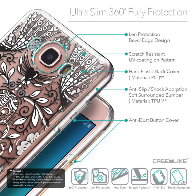 Details in English - CASEiLIKE Samsung Galaxy J7 (2016) back cover Roses Ornamental Skulls Peacocks 2227