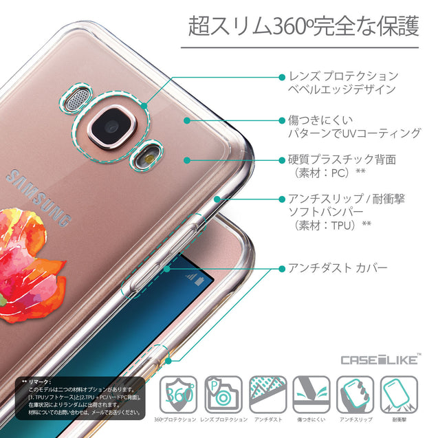 Details in Japanese - CASEiLIKE Samsung Galaxy J7 (2016) back cover Watercolor Floral 2230