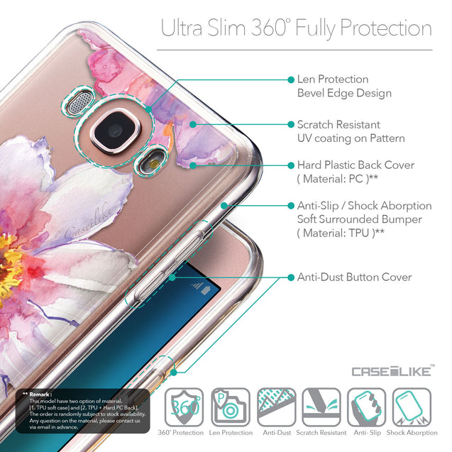 Details in English - CASEiLIKE Samsung Galaxy J7 (2016) back cover Watercolor Floral 2231