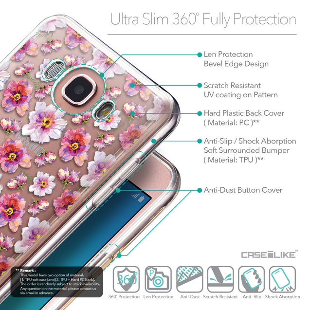 Details in English - CASEiLIKE Samsung Galaxy J7 (2016) back cover Watercolor Floral 2232