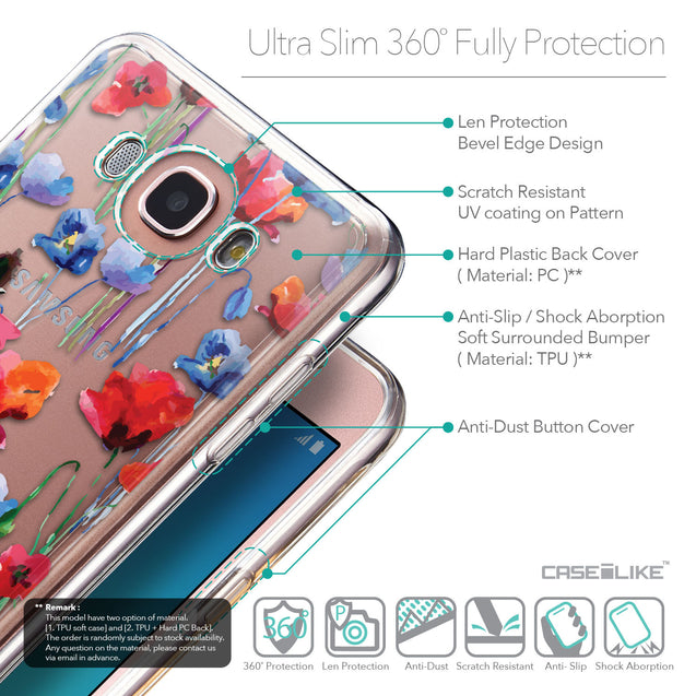 Details in English - CASEiLIKE Samsung Galaxy J7 (2016) back cover Indian Line Art 2061