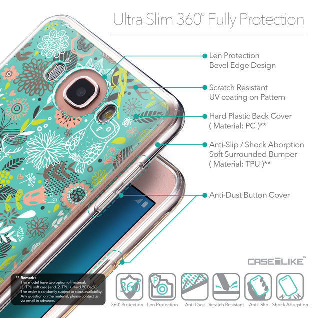Details in English - CASEiLIKE Samsung Galaxy J7 (2016) back cover Spring Forest Turquoise 2245