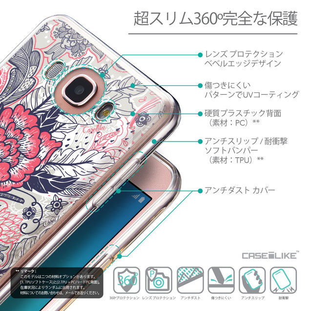 Details in Japanese - CASEiLIKE Samsung Galaxy J7 (2016) back cover Vintage Roses and Feathers Beige 2251