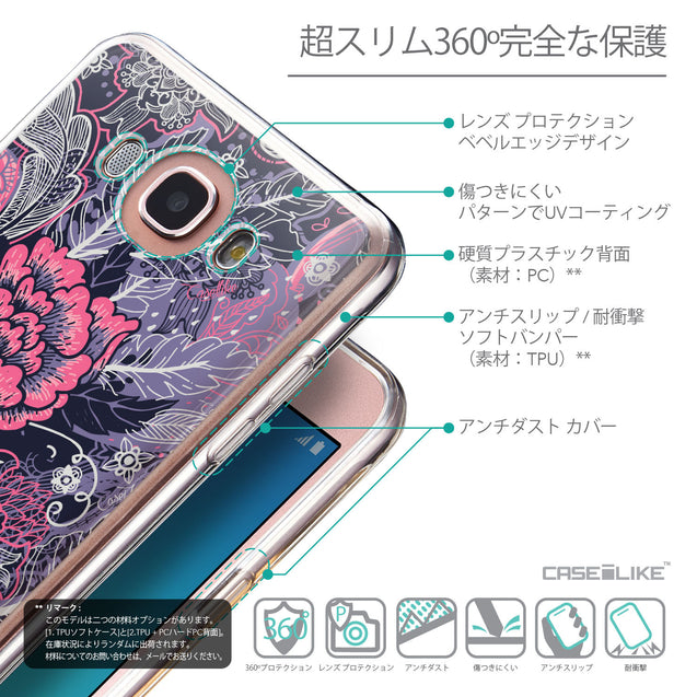 Details in Japanese - CASEiLIKE Samsung Galaxy J7 (2016) back cover Vintage Roses and Feathers Blue 2252