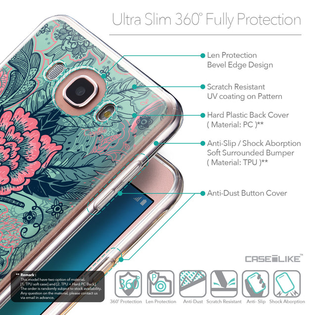 Details in English - CASEiLIKE Samsung Galaxy J7 (2016) back cover Vintage Roses and Feathers Turquoise 2253
