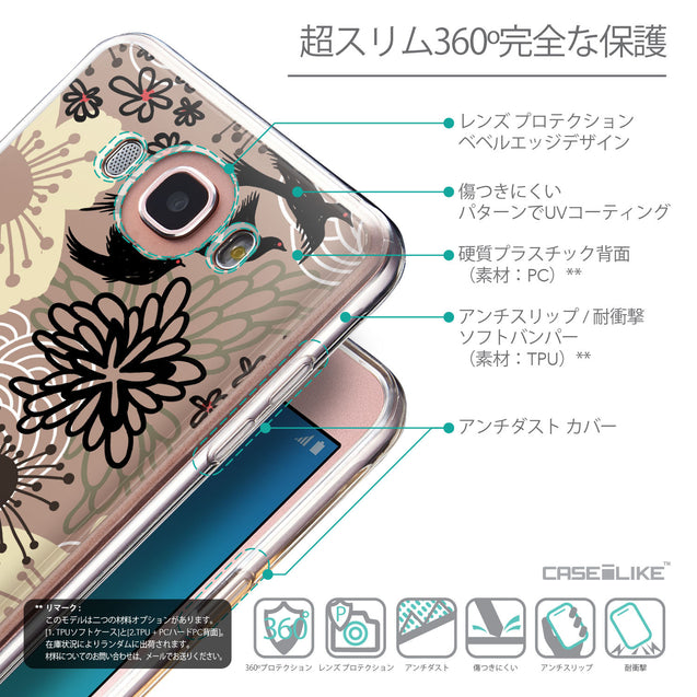 Details in Japanese - CASEiLIKE Samsung Galaxy J7 (2016) back cover Japanese Floral 2254