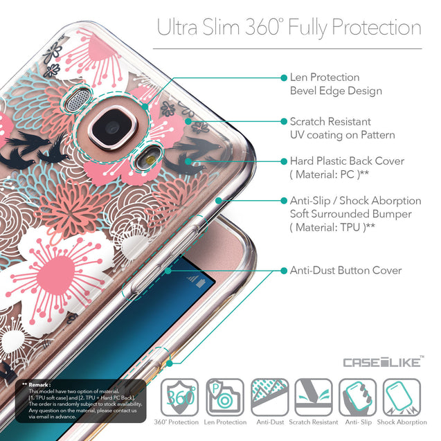Details in English - CASEiLIKE Samsung Galaxy J7 (2016) back cover Japanese Floral 2255