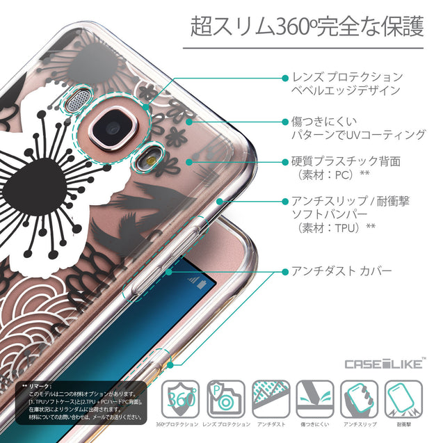 Details in Japanese - CASEiLIKE Samsung Galaxy J7 (2016) back cover Japanese Floral 2256