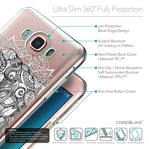 Details in English - CASEiLIKE Samsung Galaxy J7 (2016) back cover Mandala Art 2300