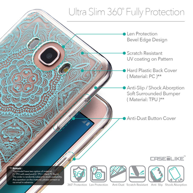 Details in English - CASEiLIKE Samsung Galaxy J7 (2016) back cover Mandala Art 2306