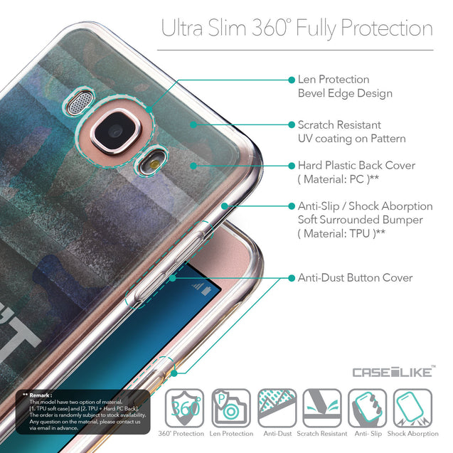 Details in English - CASEiLIKE Samsung Galaxy J7 (2016) back cover Quote 2431