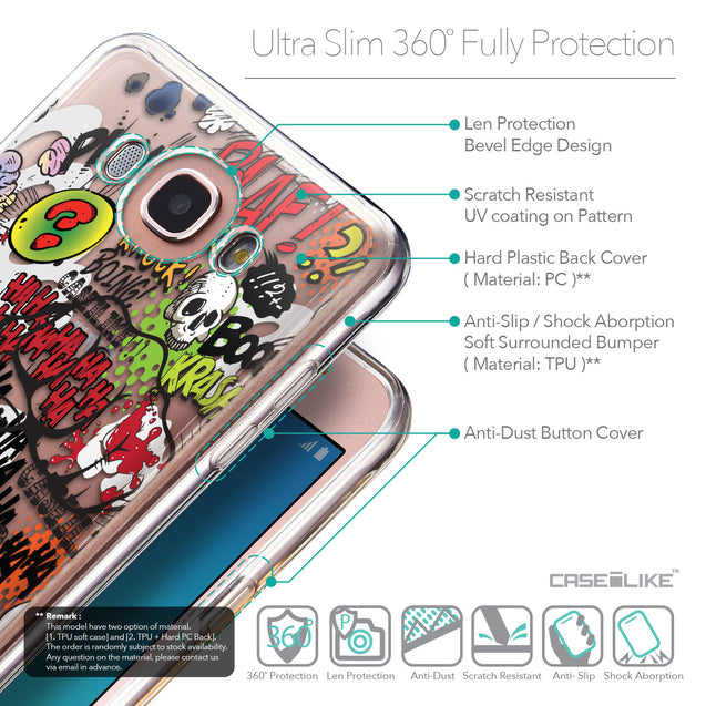 Details in English - CASEiLIKE Samsung Galaxy J7 (2016) back cover Comic Captions 2914