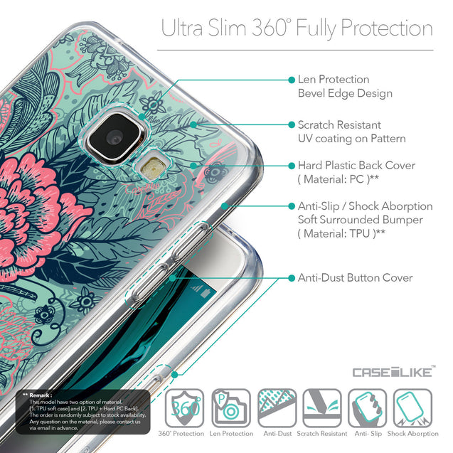 Details in English - CASEiLIKE Samsung Galaxy A5 (2016) back cover Vintage Roses and Feathers Turquoise 2253