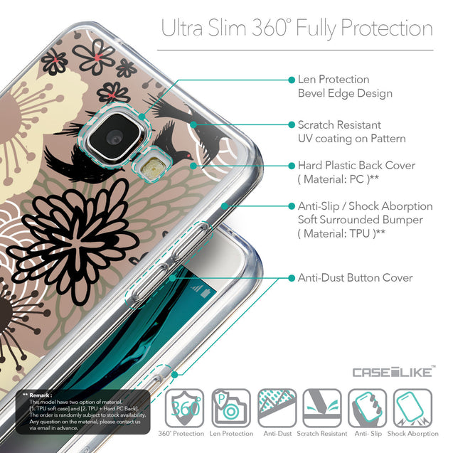 Details in English - CASEiLIKE Samsung Galaxy A5 (2016) back cover Japanese Floral 2254
