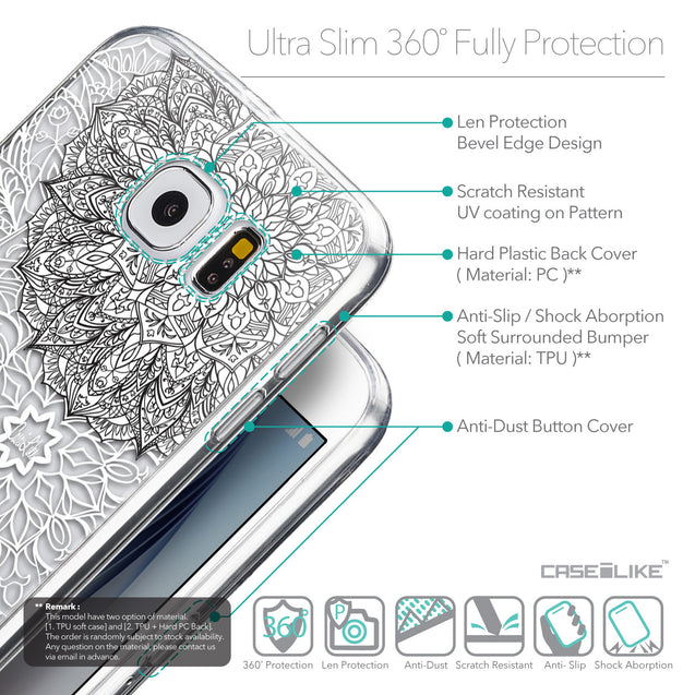 Details in English - CASEiLIKE Samsung Galaxy S6 back cover Mandala Art 2093