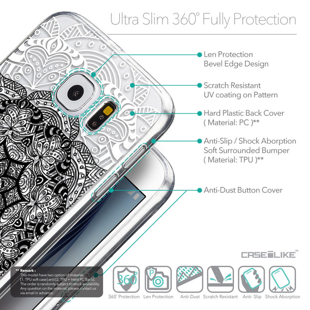 Details in English - CASEiLIKE Samsung Galaxy S6 back cover Mandala Art 2097