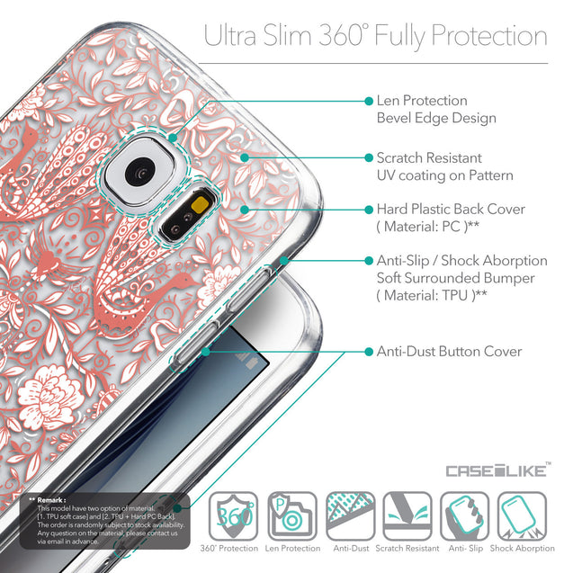 Details in English - CASEiLIKE Samsung Galaxy S6 back cover Roses Ornamental Skulls Peacocks 2237