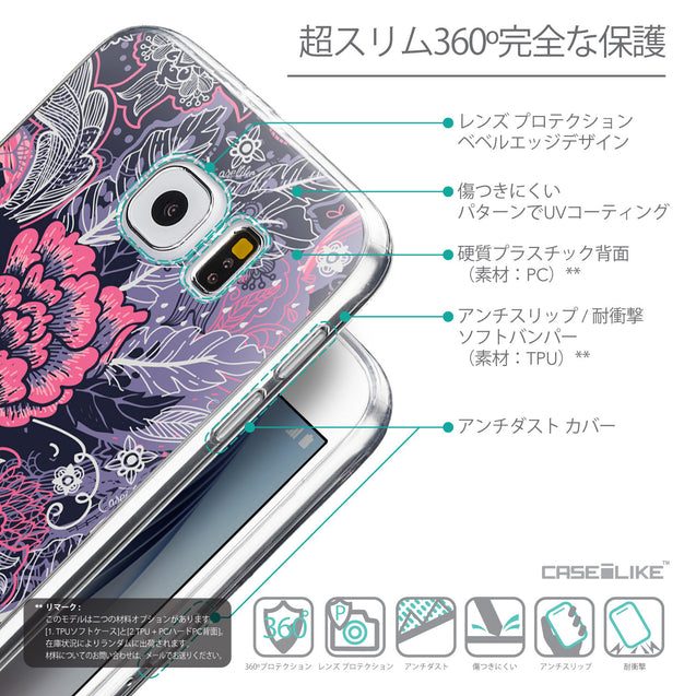 Details in Japanese - CASEiLIKE Samsung Galaxy S6 back cover Vintage Roses and Feathers Blue 2252
