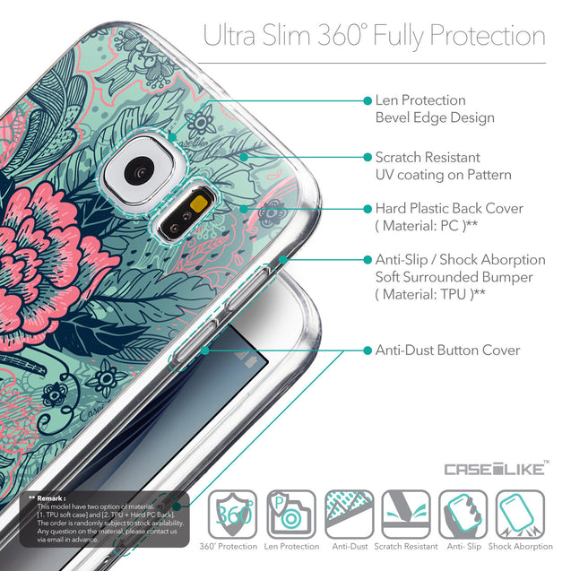 Details in English - CASEiLIKE Samsung Galaxy S6 back cover Vintage Roses and Feathers Turquoise 2253