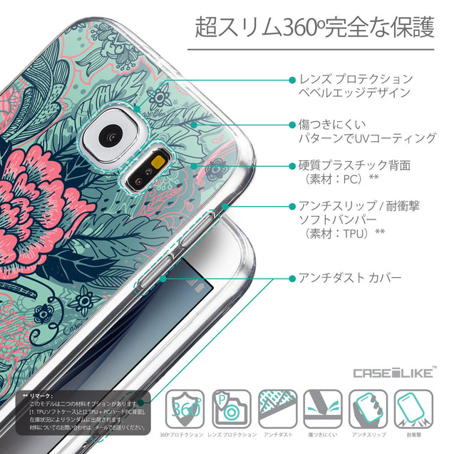 Details in Japanese - CASEiLIKE Samsung Galaxy S6 back cover Vintage Roses and Feathers Turquoise 2253