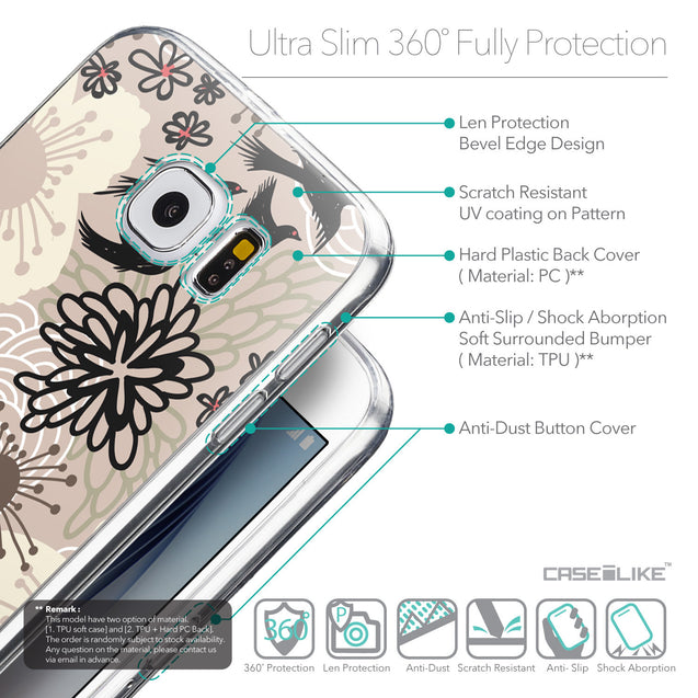 Details in English - CASEiLIKE Samsung Galaxy S6 back cover Japanese Floral 2254