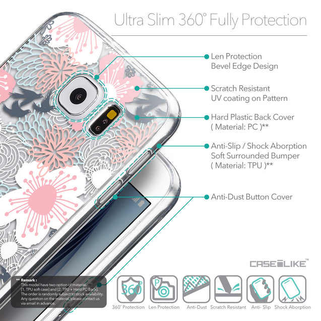 Details in English - CASEiLIKE Samsung Galaxy S6 back cover Japanese Floral 2255