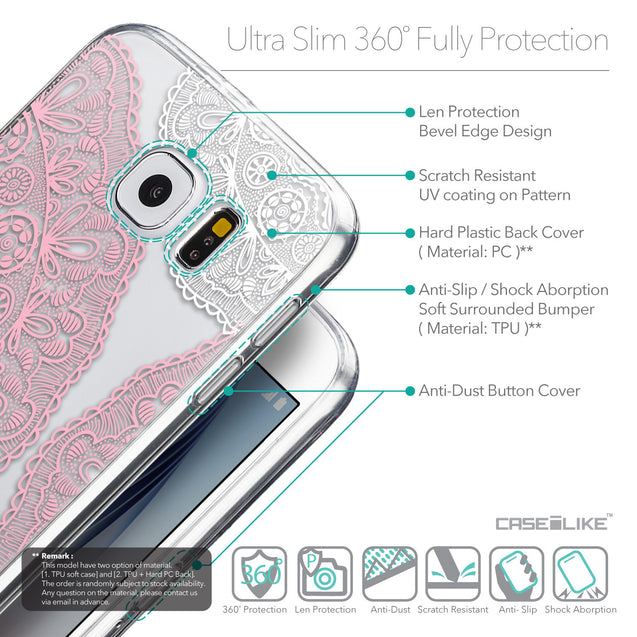 Details in English - CASEiLIKE Samsung Galaxy S6 back cover Mandala Art 2305