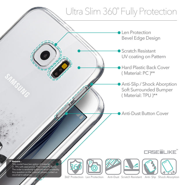 Details in English - CASEiLIKE Samsung Galaxy S6 back cover Quote 2402