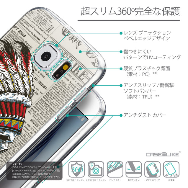 Details in Japanese - CASEiLIKE Samsung Galaxy S6 back cover Art of Skull 2522