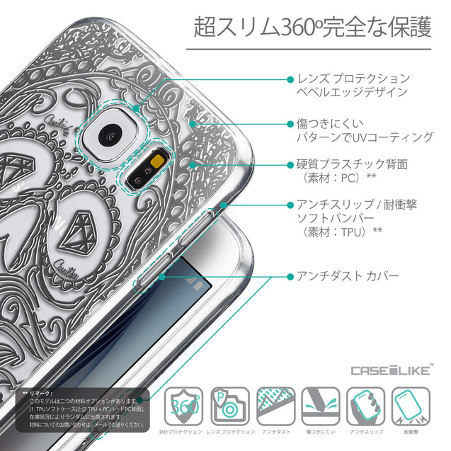 Details in Japanese - CASEiLIKE Samsung Galaxy S6 back cover Art of Skull 2524
