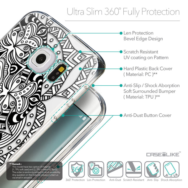Details in English - CASEiLIKE Samsung Galaxy S6 Edge back cover Mandala Art 2096