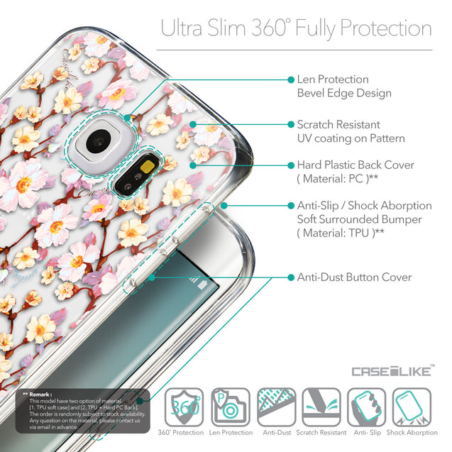 Details in English - CASEiLIKE Samsung Galaxy S6 Edge back cover Watercolor Floral 2236