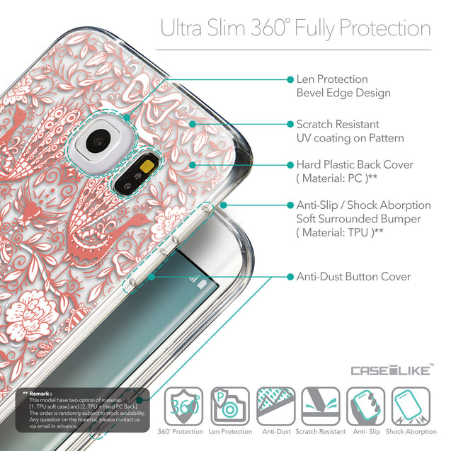 Details in English - CASEiLIKE Samsung Galaxy S6 Edge back cover Roses Ornamental Skulls Peacocks 2237