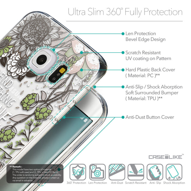 Details in English - CASEiLIKE Samsung Galaxy S6 Edge back cover Blooming Flowers 2250