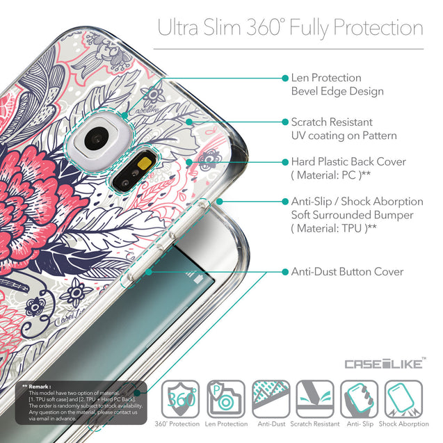 Details in English - CASEiLIKE Samsung Galaxy S6 Edge back cover Vintage Roses and Feathers Beige 2251