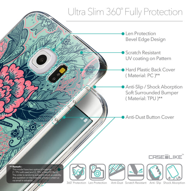Details in English - CASEiLIKE Samsung Galaxy S6 Edge back cover Vintage Roses and Feathers Turquoise 2253