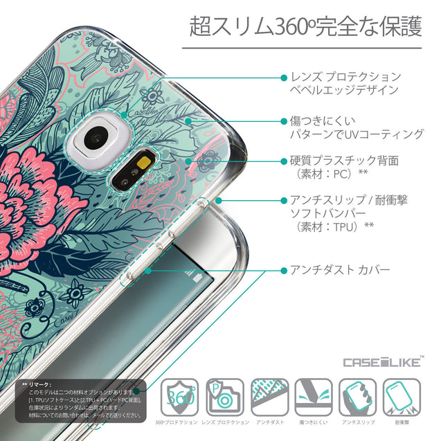 Details in Japanese - CASEiLIKE Samsung Galaxy S6 Edge back cover Vintage Roses and Feathers Turquoise 2253