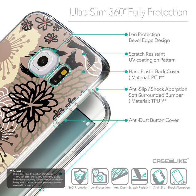 Details in English - CASEiLIKE Samsung Galaxy S6 Edge back cover Japanese Floral 2254