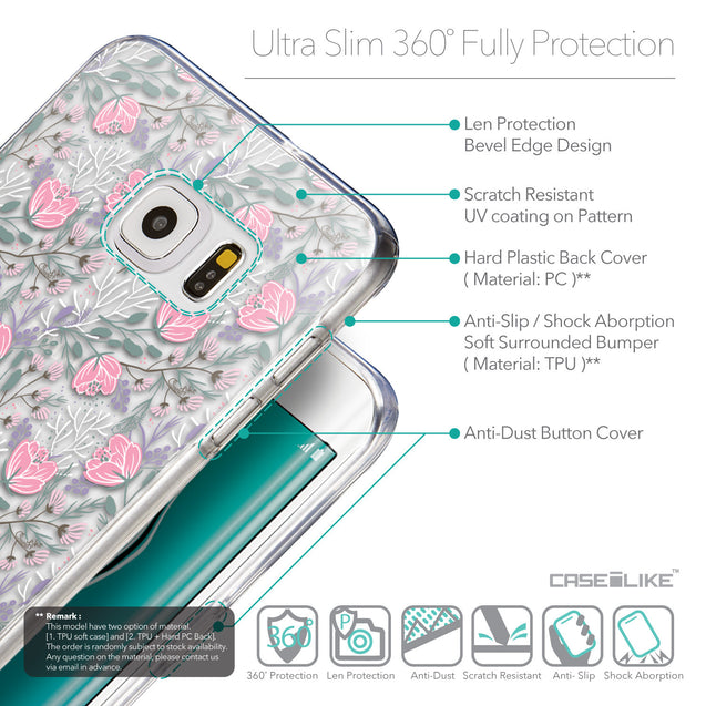 Details in English - CASEiLIKE Samsung Galaxy S6 Edge Plus back cover Flowers Herbs 2246